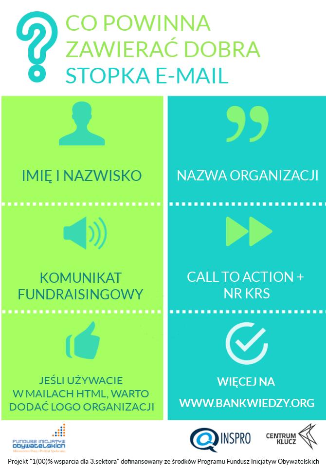 Stopki e-mail